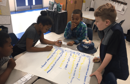 How to Build Curiosity and Critical Thinking Within the Classroom